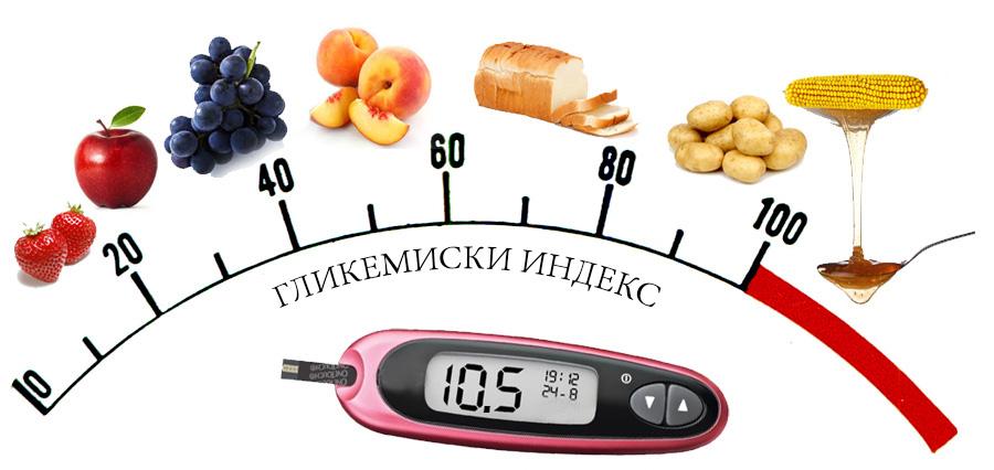 glikometar
